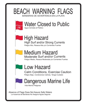 Anna Maria Islander: Rip currents cause concern